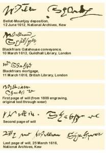 Shakespeare signatures