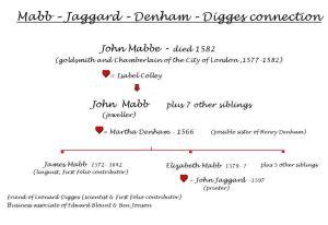 T11 Mabb-Digges-Jaggard