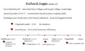 T12 Richard Jugge tree