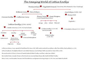 T5 Amazing World of Lettice Knollys